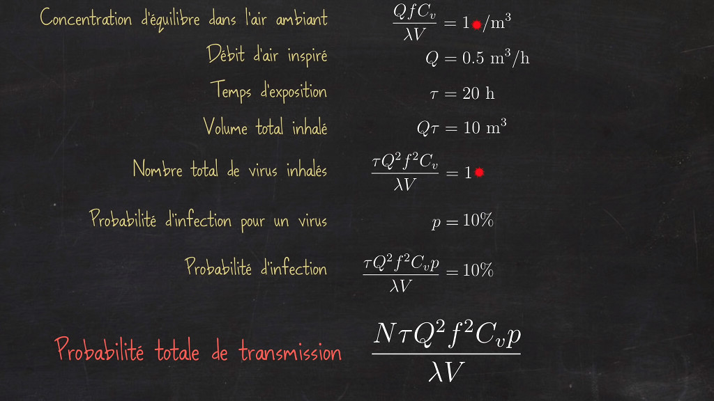 Calculs de la deuxième étape du raisonnement