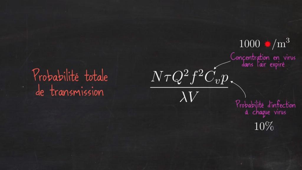 Probabilité totale de transmission : exemple 1
