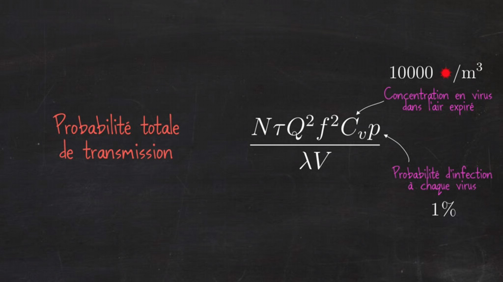 Probabilité totale de transmission : exemple 2